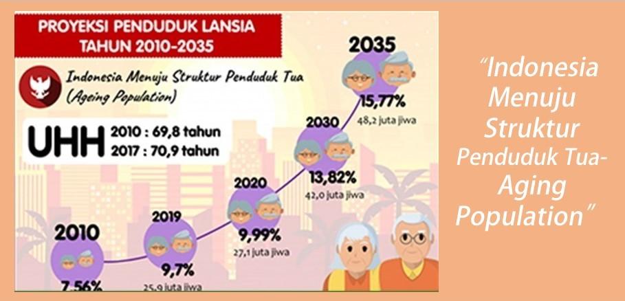 Peluang Obat Herbal Indonesia Saat Memasuki Aging Population